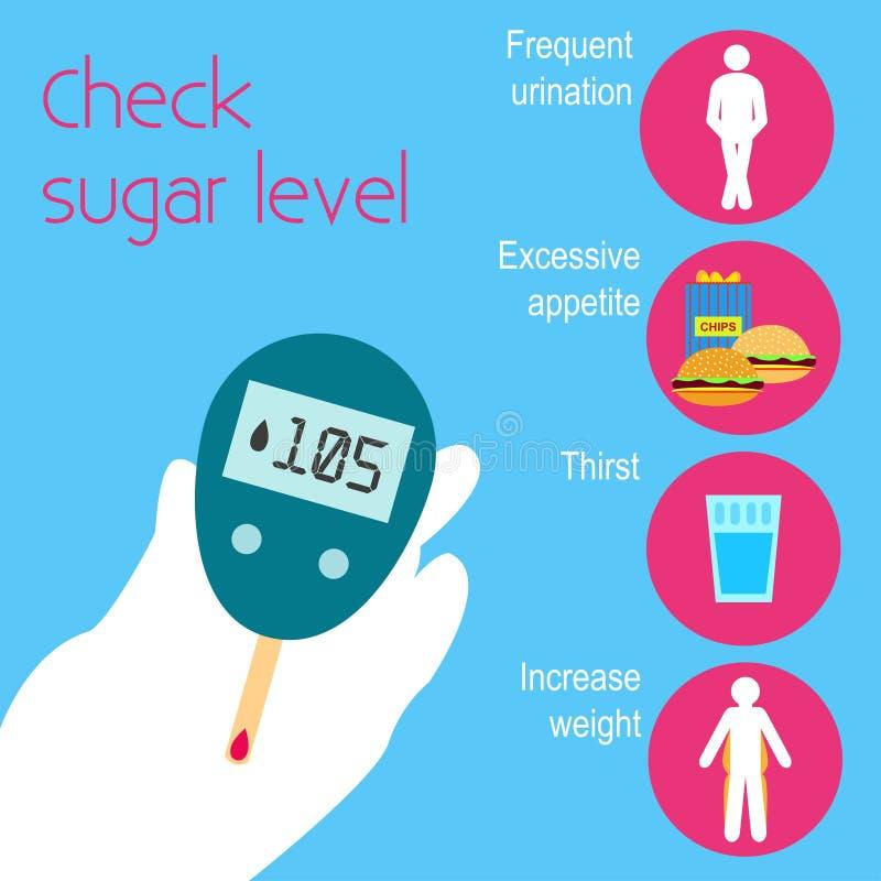 Плакат диабета также вектор иллюстрации притяжки corel бесплатная иллюстрация