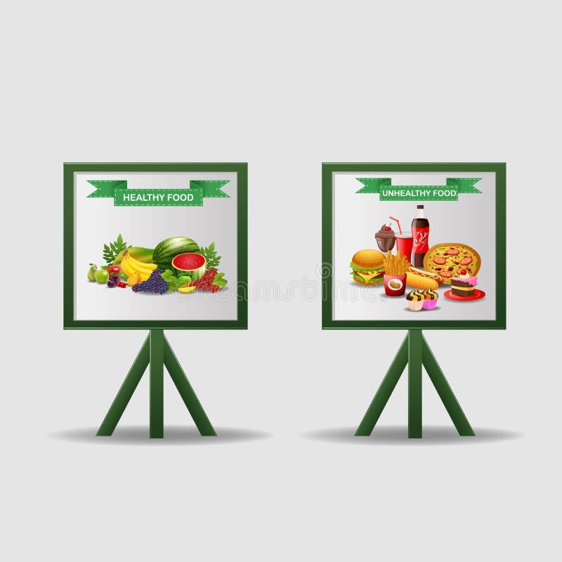 Плакат о диетической здоровой и нездоровой еде бесплатная иллюстрация