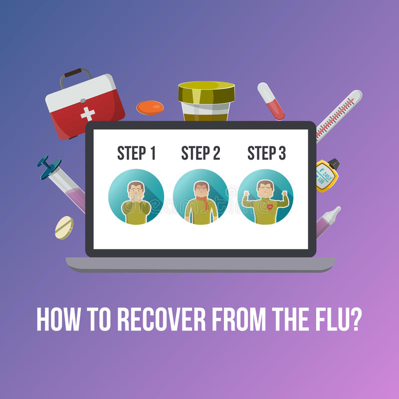 Плакат симптомов гриппа бесплатная иллюстрация