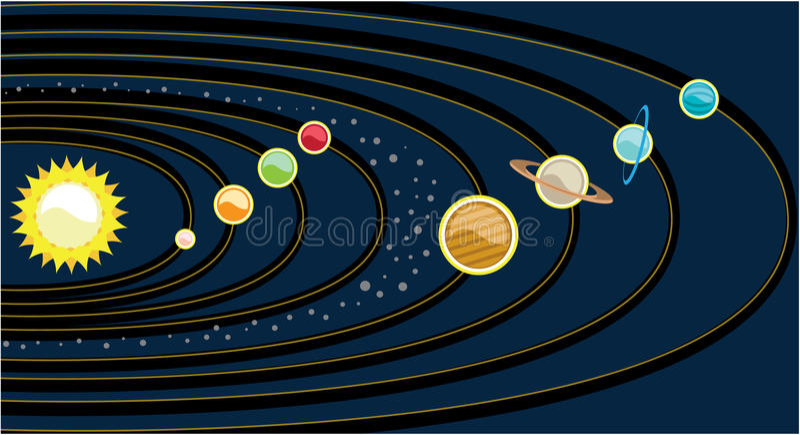 планетарная система иллюстрация вектора