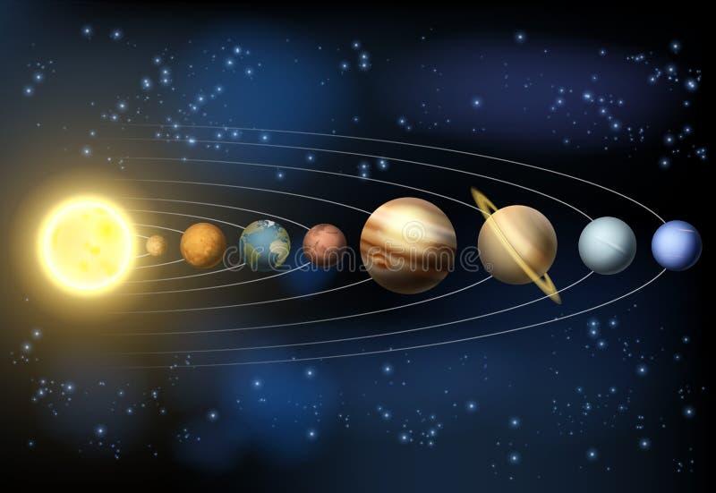 Планеты солнечной системы иллюстрация вектора