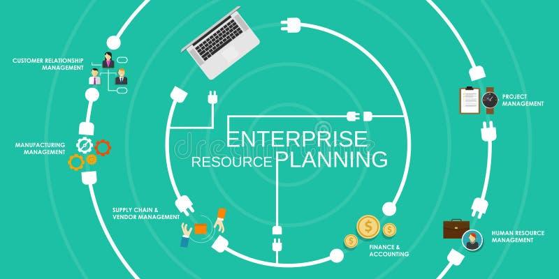 Планирование reource предприятия Erp иллюстрация штока
