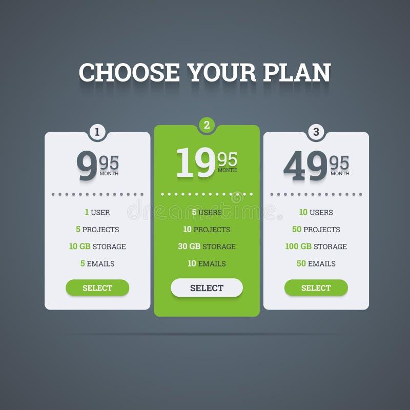 Планы оценки. бесплатная иллюстрация