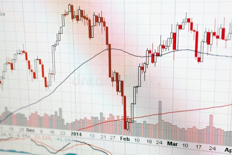 План-график финансирования стоковая фотография