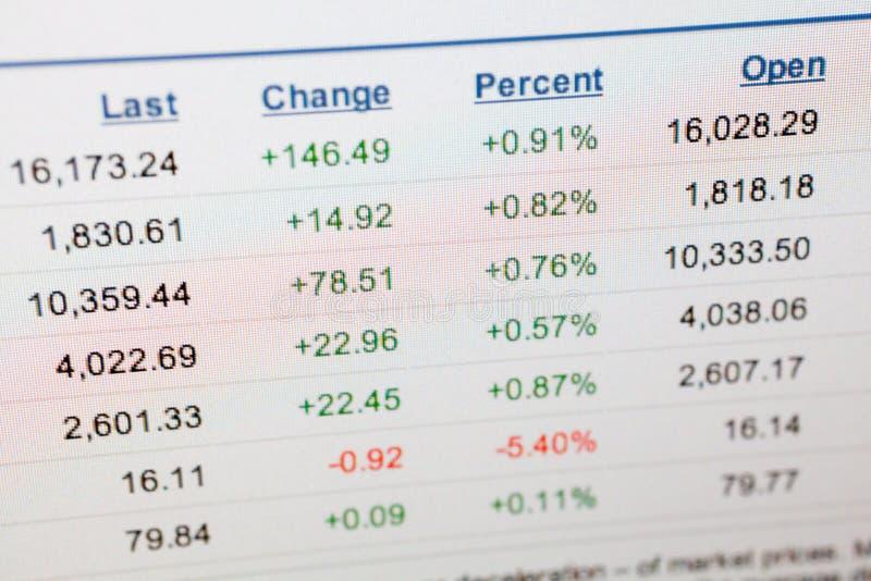 План-график финансирования стоковые фото