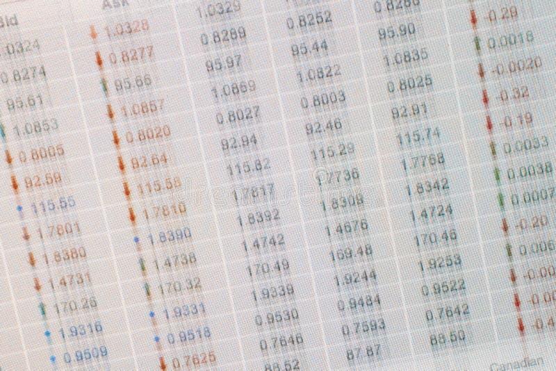 План-график финансирования стоковые изображения