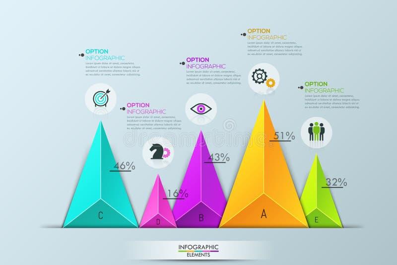 План дизайна Infographic, диаграмма в виде вертикальных полос с 5 отдельными пестроткаными триангулярными элементами иллюстрация штока