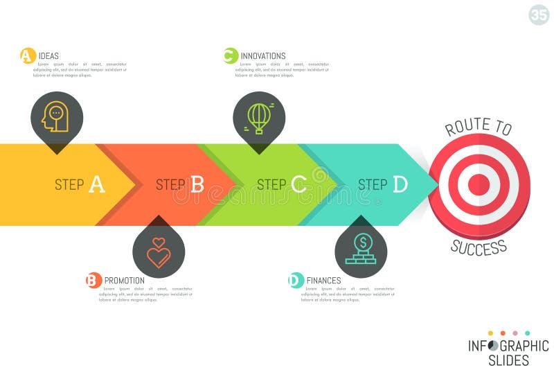 План дизайна Minimalistic infographic Горизонтальная стрелка состояла из 4 помеченных буквами элементов и указывать на цель иллюстрация вектора