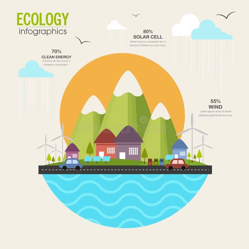 План элементов творческой экологичности infographic иллюстрация штока