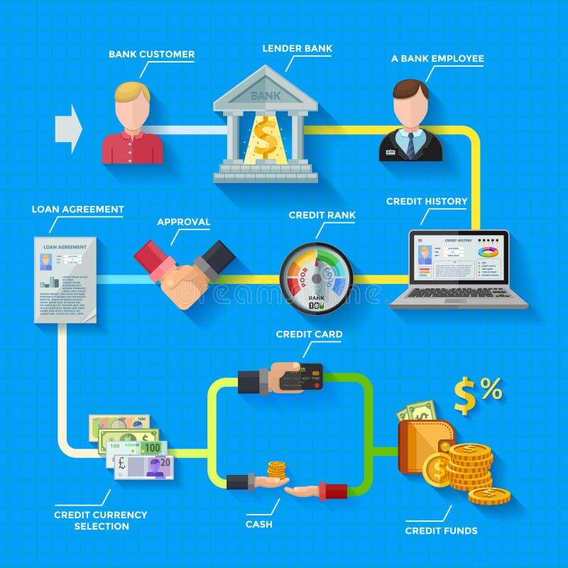 План Infographics оценки кредитоспособности иллюстрация вектора