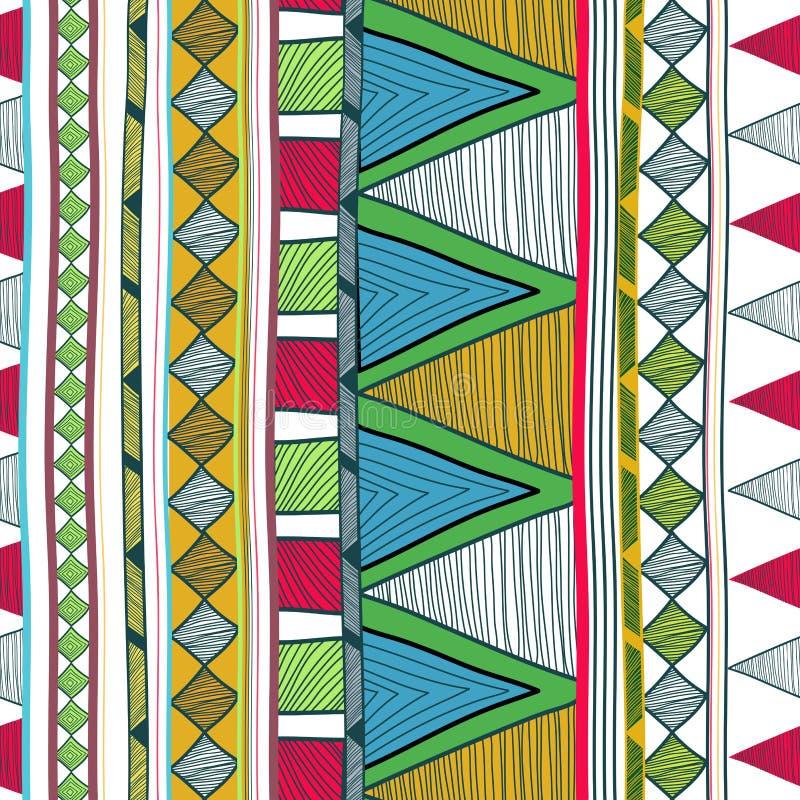 Племенная текстура бесплатная иллюстрация
