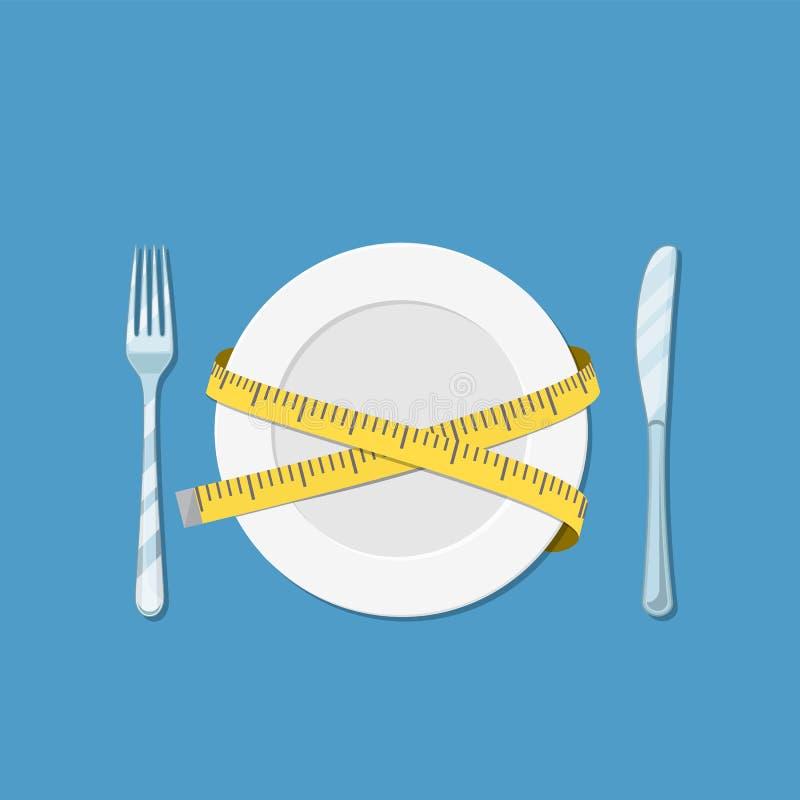Плита с измеряя лентой, вилкой и ножом бесплатная иллюстрация