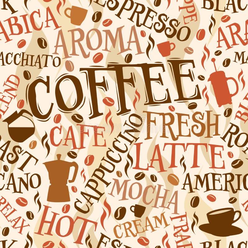 Плитка кофе бесплатная иллюстрация