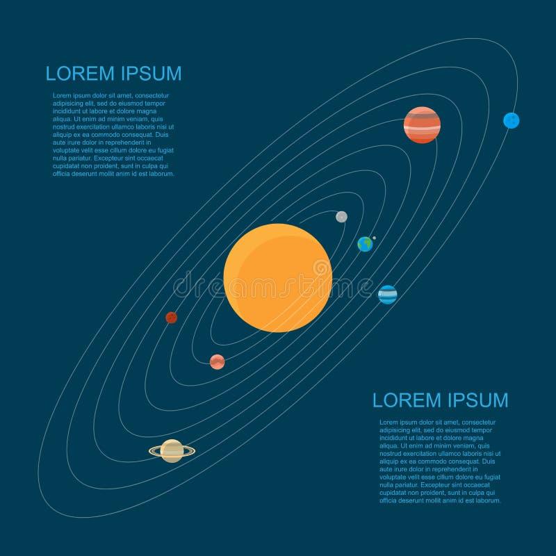 Плоская иллюстрация солнечной системы стиля иллюстрация вектора