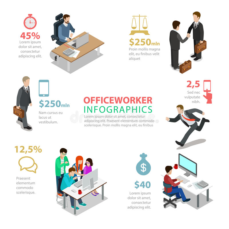Плоский вектор образа жизни работника офиса вектора infographic бесплатная иллюстрация