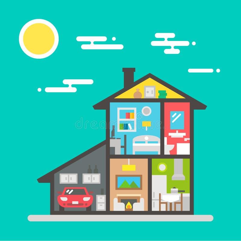 Плоский дизайн интерьера дома иллюстрация вектора