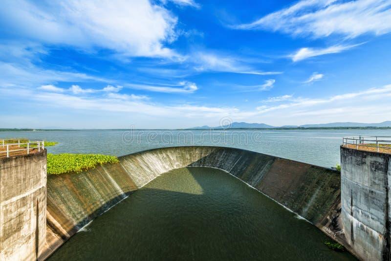 Плотина воды стоковое изображение