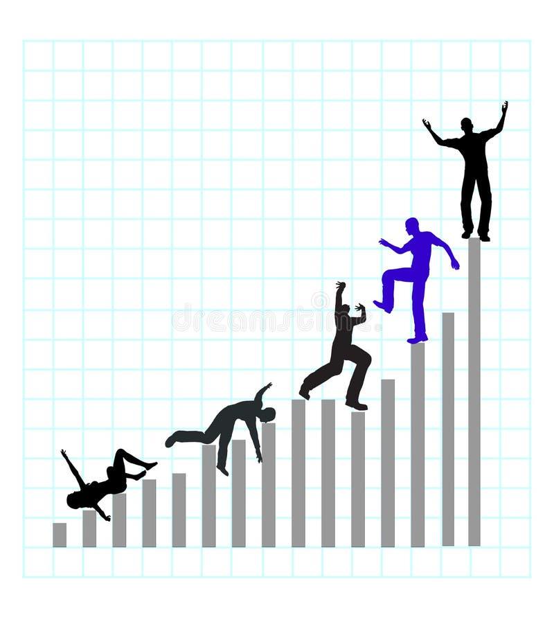 Плохая или плохая деловая этика иллюстрация вектора