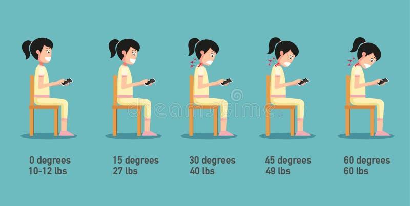 Плохие умные позиции телефона бесплатная иллюстрация