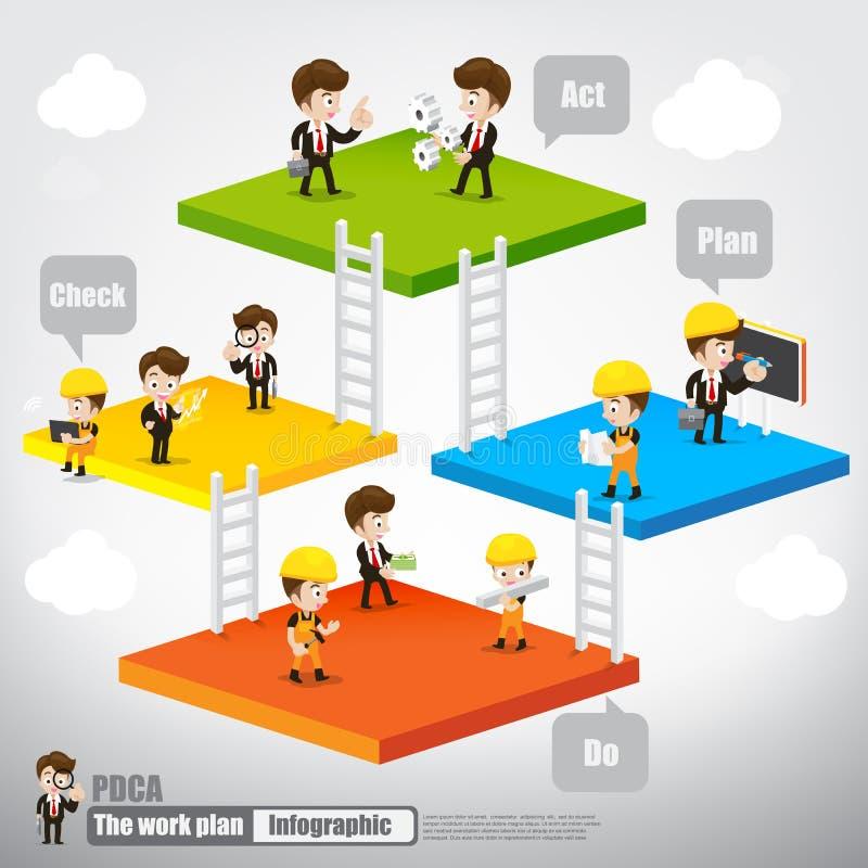 Рабочий план PDCA infographic бесплатная иллюстрация