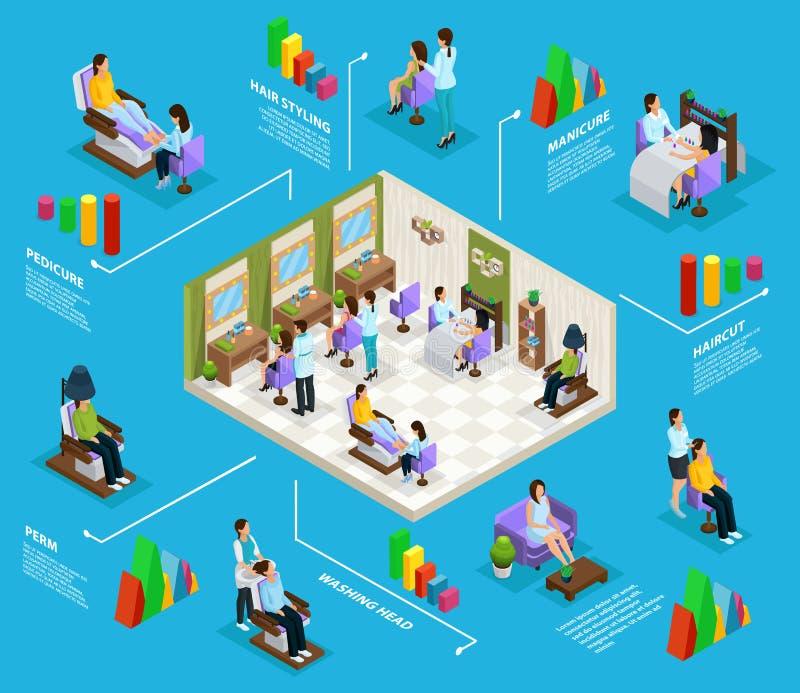 Равновеликая концепция Infographic салона красоты бесплатная иллюстрация