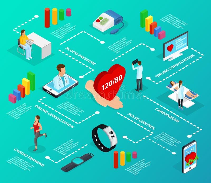 Равновеликая схема технологического процесса Infographic медицины цифров иллюстрация вектора