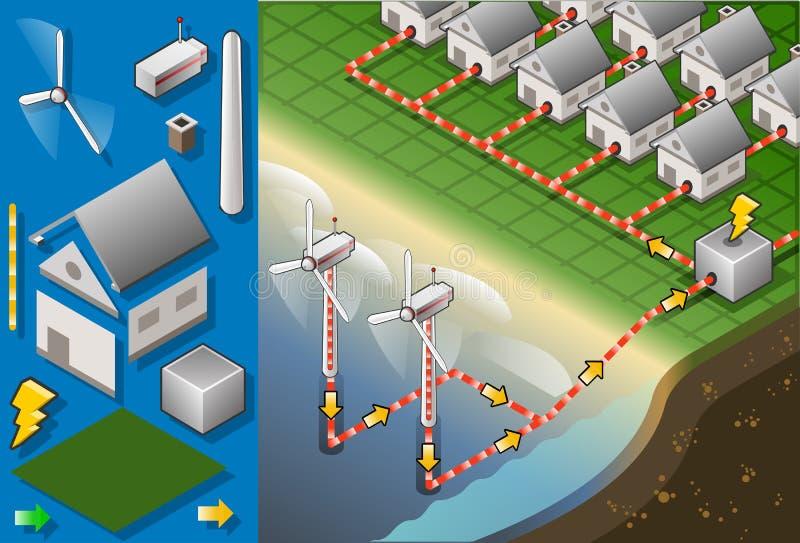 Равновеликие дома с турбинами ветера с суши иллюстрация вектора