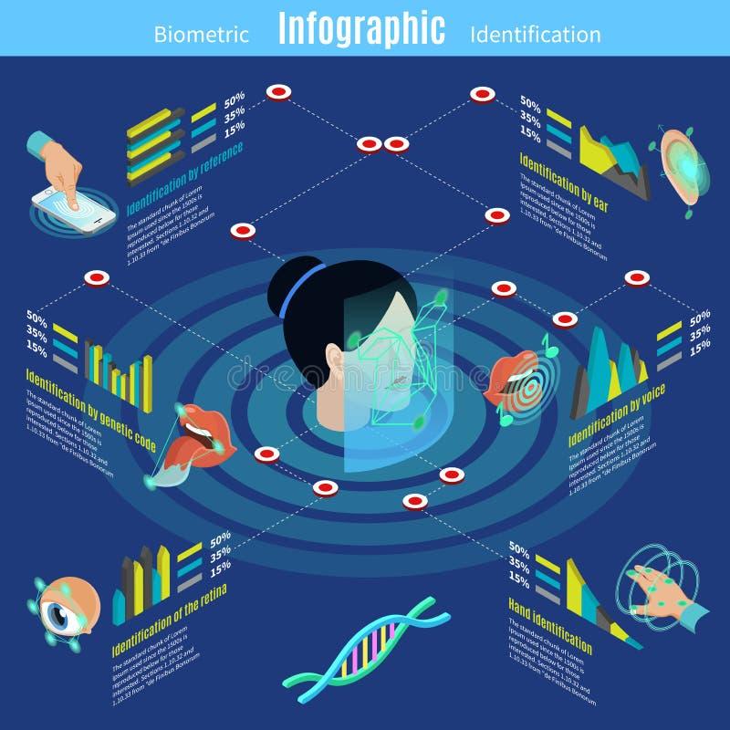 Равновеликий биометрический шаблон Infographic утверждения бесплатная иллюстрация