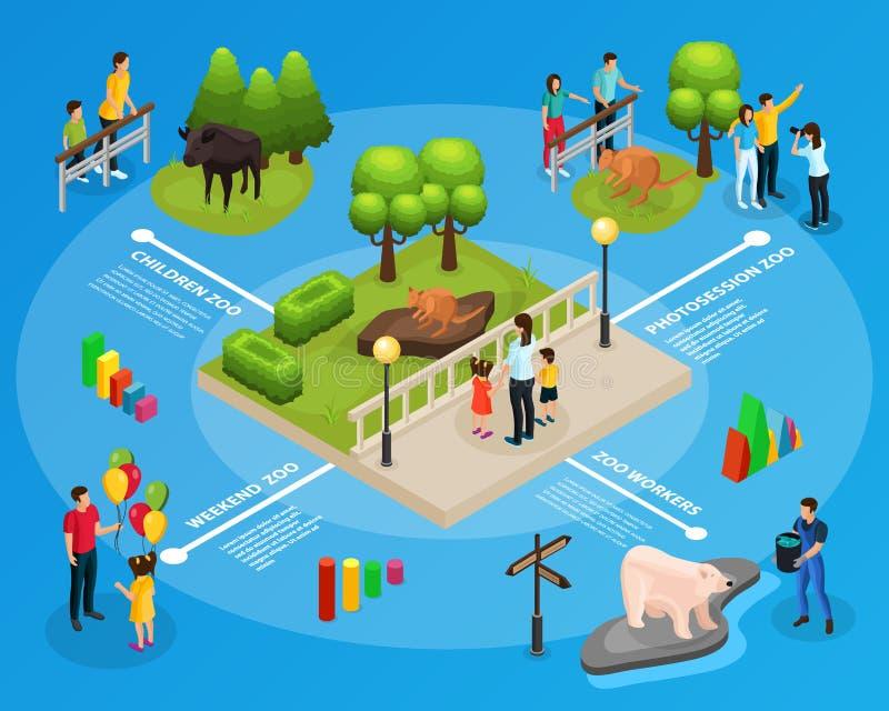 Равновеликий шаблон Infographic зоопарка бесплатная иллюстрация