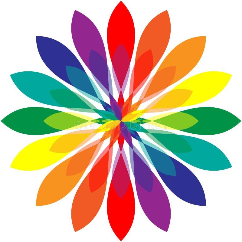 радуга мандала иллюстрация вектора