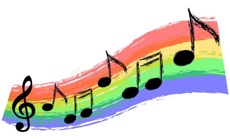радуга нот иллюстрация вектора