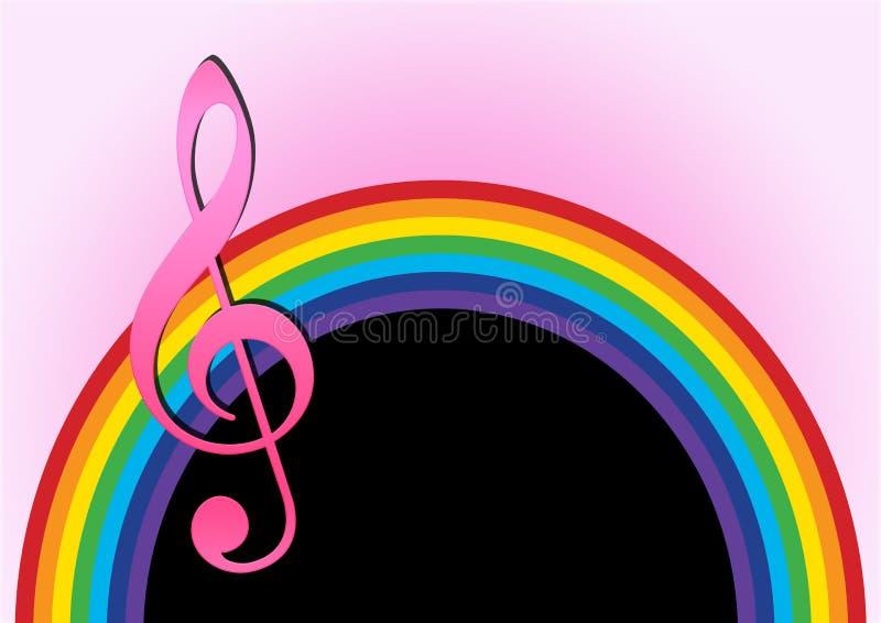 радуга примечания нот бесплатная иллюстрация