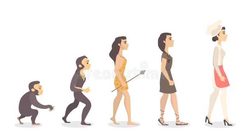 Развитие женщины иллюстрация вектора