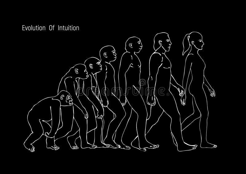 развитие интуиции от старого человека к современному человеку иллюстрация вектора