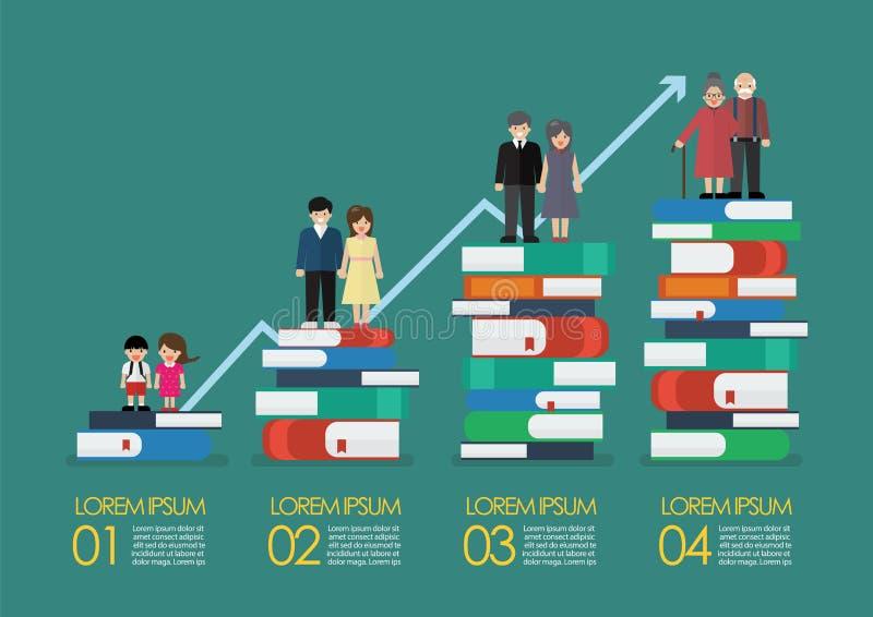 Развитие людей стоя на много книгах infographic бесплатная иллюстрация
