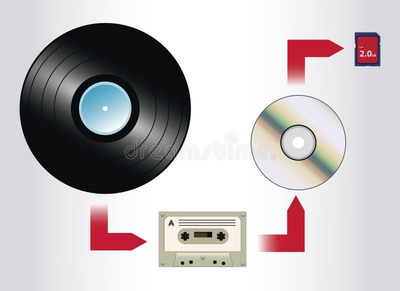 Развитие музыки бесплатная иллюстрация