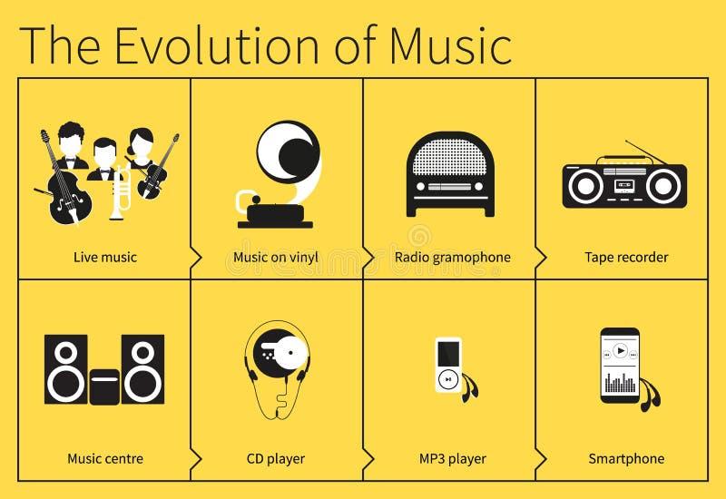 Развитие музыки иллюстрация вектора