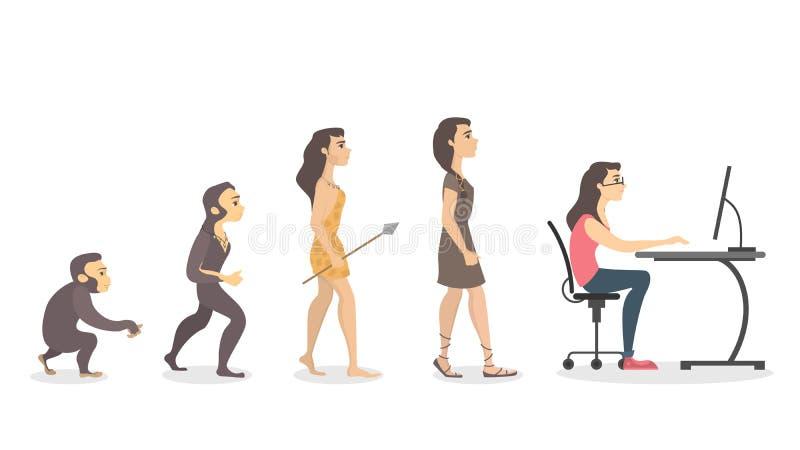 Развитие программиста бесплатная иллюстрация