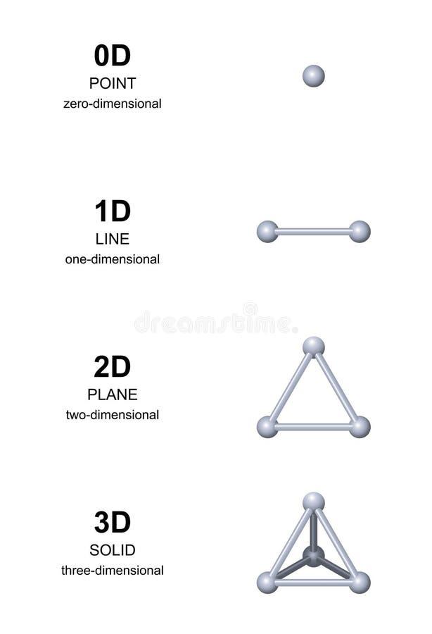 развитие размеров 3D 3 с серыми сферами иллюстрация вектора