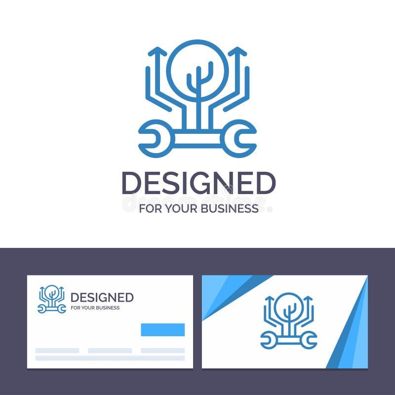 Развитие творческого шаблона визитной карточки и логотипа, инженерство, рост, мотыга, рубя иллюстрацию вектора бесплатная иллюстрация
