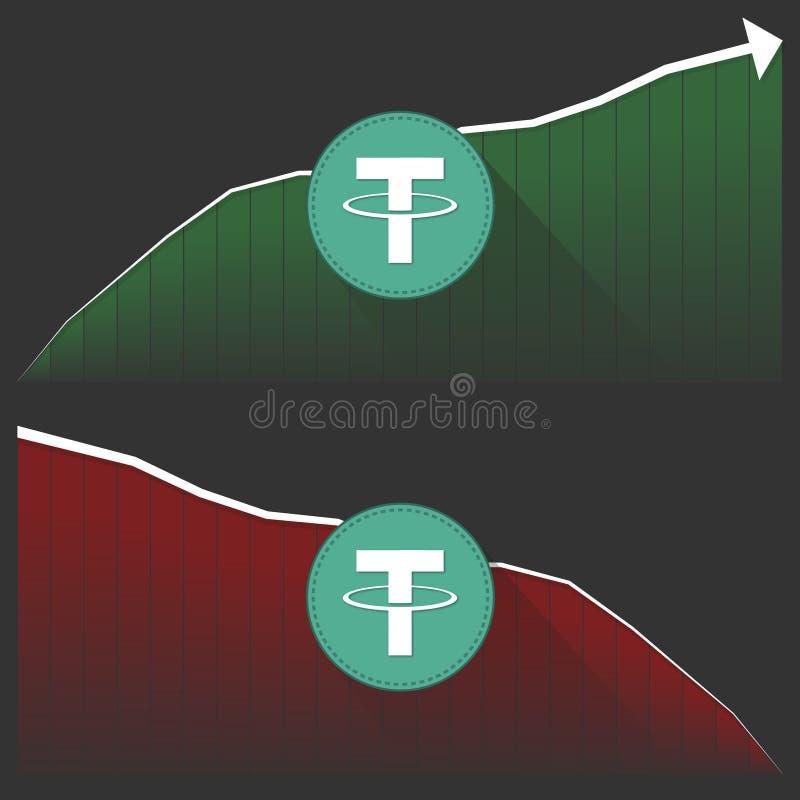 Развитие цены cryptocurrency Tether стоковое изображение rf