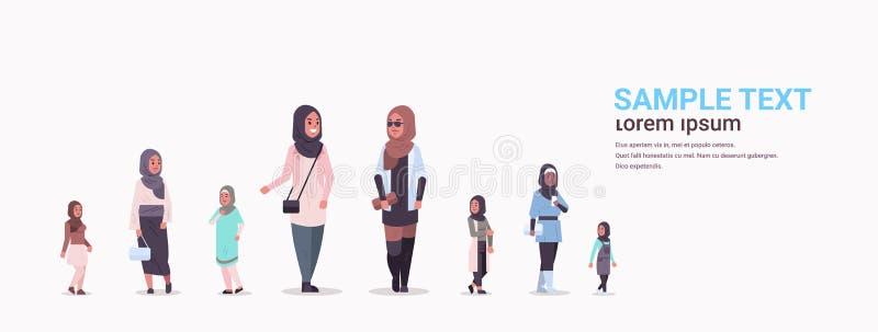 Различная арабская группа женщин стоя совместно арабские коммерсантки нося мультфильм традиционных одежд женский аравийский иллюстрация вектора