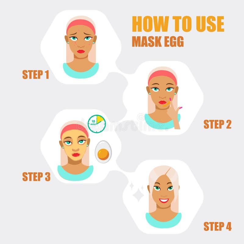 Различный лицевой щиток гермошлема moisturizing, кормить, очищая, rejuven иллюстрация штока