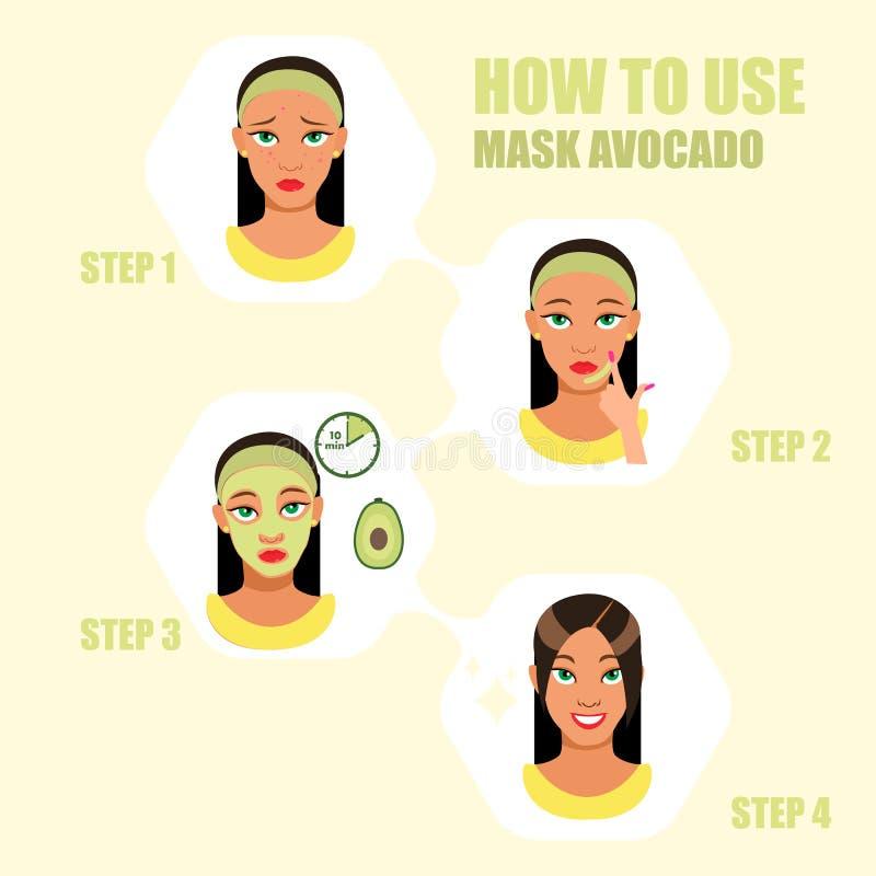 Различный лицевой щиток гермошлема moisturizing, кормить, очищая, rejuven бесплатная иллюстрация