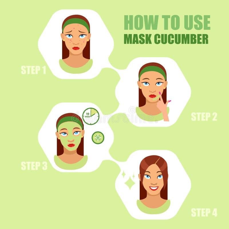 Различный лицевой щиток гермошлема moisturizing, кормить, очищая, rejuven иллюстрация вектора