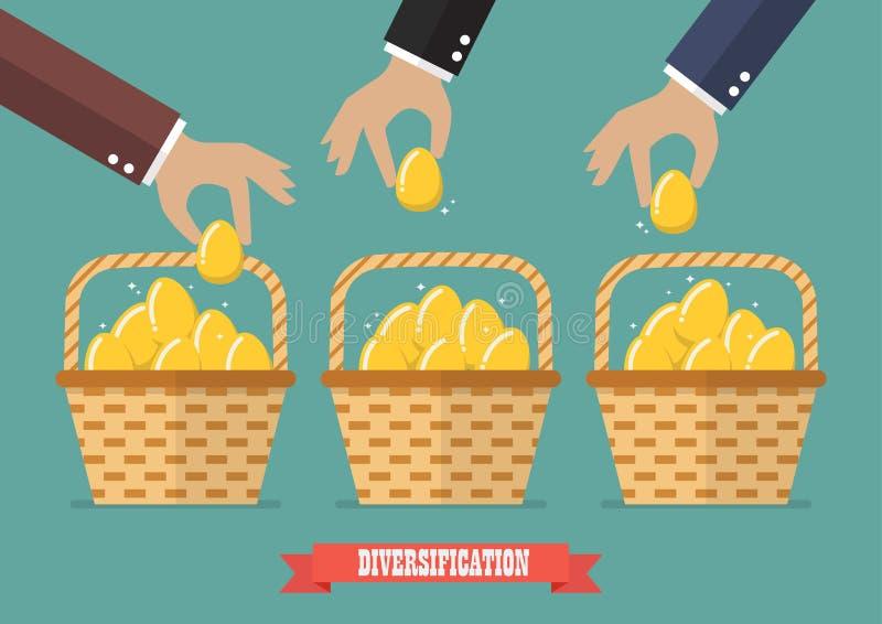 Размещать eggs в больше чем одну корзину бесплатная иллюстрация