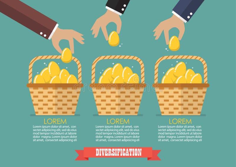 Размещать eggs в больше чем одну корзину infographic иллюстрация штока