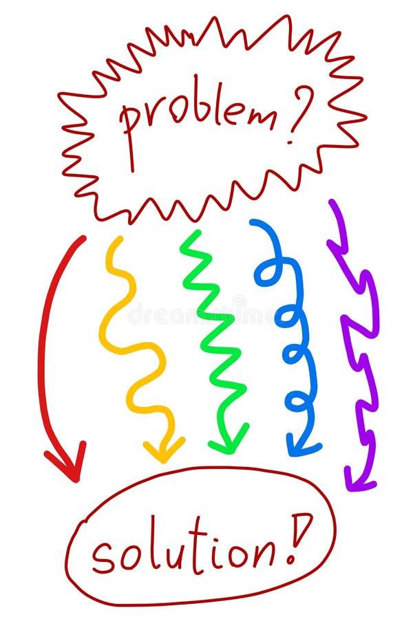 разрешение проблемы иллюстрация штока