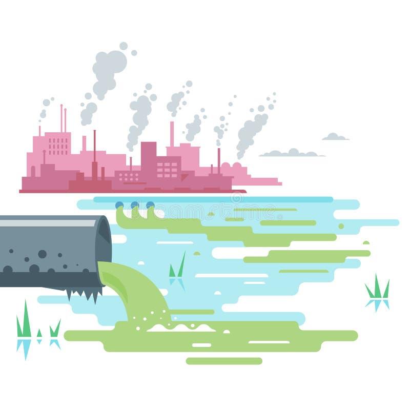 Разрядка отработанной воды от завода бесплатная иллюстрация