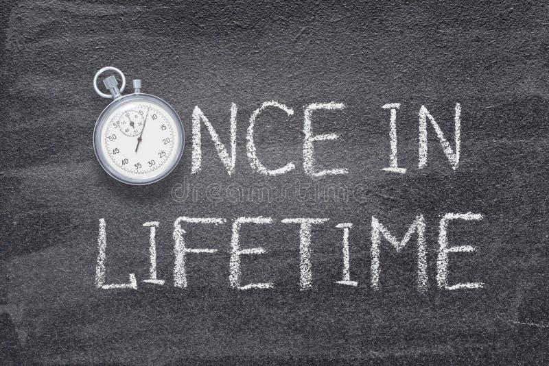 Раз в дозоре продолжительности жизни стоковое изображение